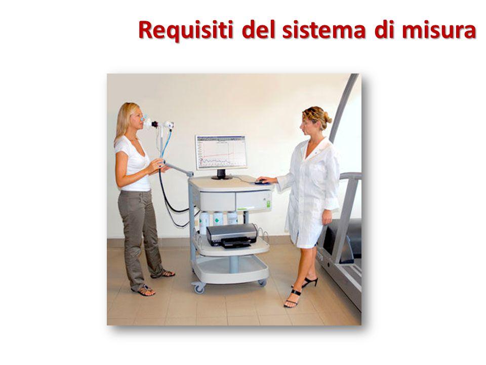 Requisiti del sistema di misura