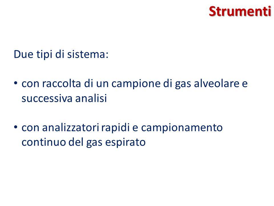 Strumenti Due tipi di sistema: con raccolta di un campione di gas alveolare e successiva analisi con analizzatori rapidi e campionamento continuo del
