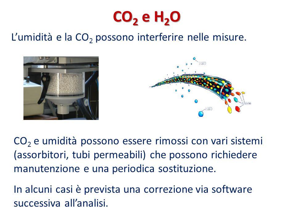 CO 2 e H 2 O CO 2 e umidità possono essere rimossi con vari sistemi (assorbitori, tubi permeabili) che possono richiedere manutenzione e una periodica