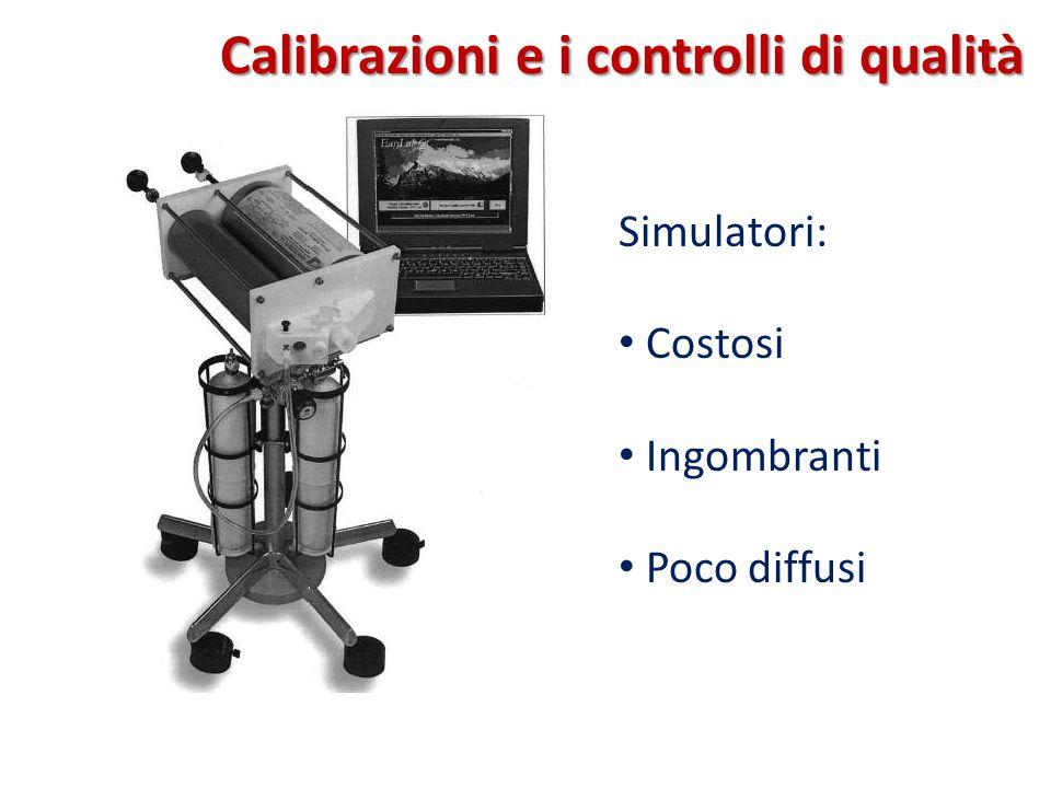 Calibrazioni e i controlli di qualità Simulatori: Costosi Ingombranti Poco diffusi