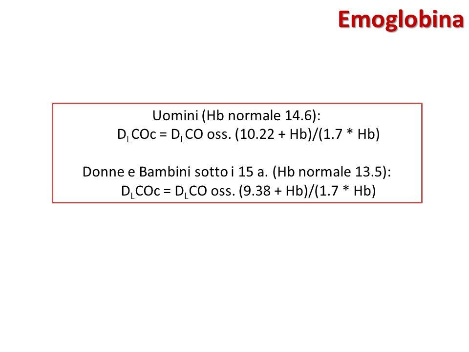 Emoglobina Uomini (Hb normale 14.6): D L COc = D L CO oss. (10.22 + Hb)/(1.7 * Hb) Donne e Bambini sotto i 15 a. (Hb normale 13.5): D L COc = D L CO o