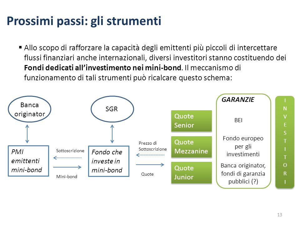 Prossimi passi: gli strumenti  Allo scopo di rafforzare la capacità degli emittenti più piccoli di intercettare flussi finanziari anche internazionali, diversi investitori stanno costituendo dei Fondi dedicati all'investimento nei mini-bond.