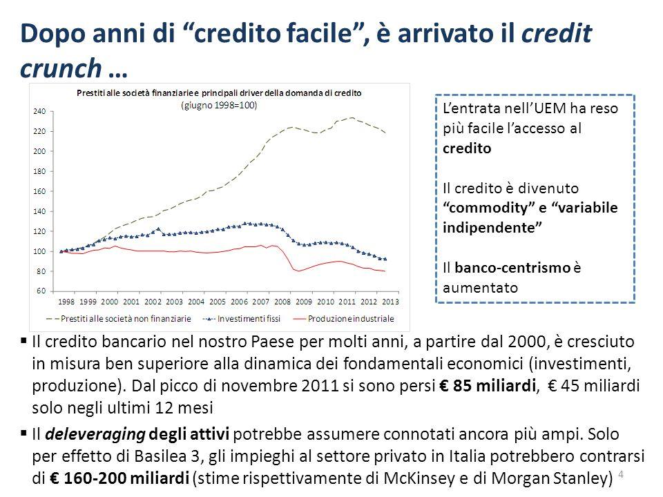 Dopo anni di credito facile , è arrivato il credit crunch … 4  Il credito bancario nel nostro Paese per molti anni, a partire dal 2000, è cresciuto in misura ben superiore alla dinamica dei fondamentali economici (investimenti, produzione).