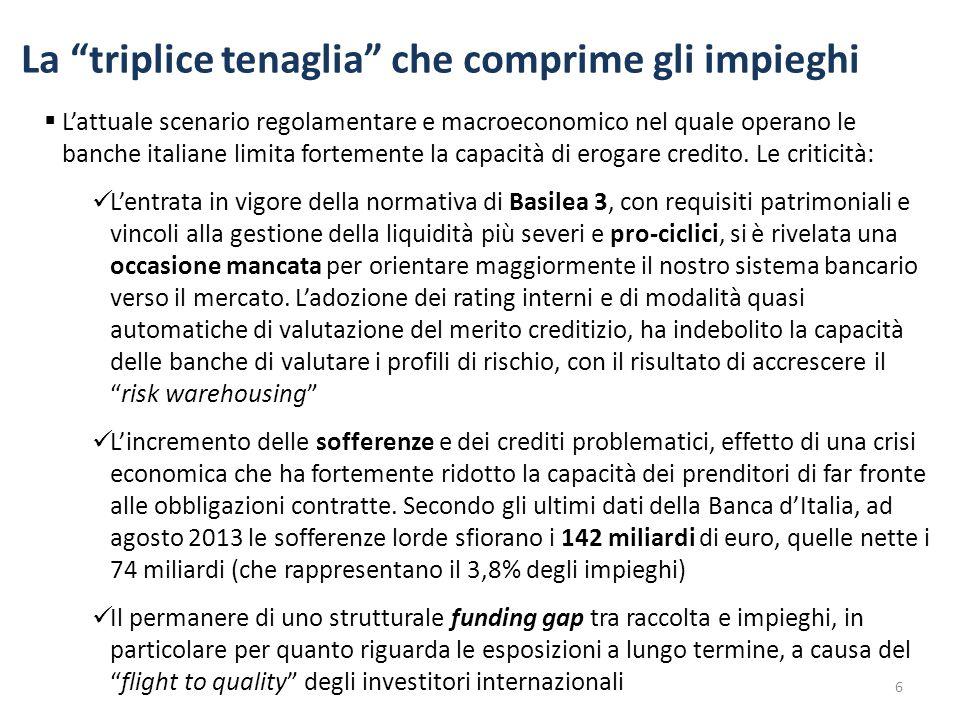 La triplice tenaglia che comprime gli impieghi 6  L'attuale scenario regolamentare e macroeconomico nel quale operano le banche italiane limita fortemente la capacità di erogare credito.