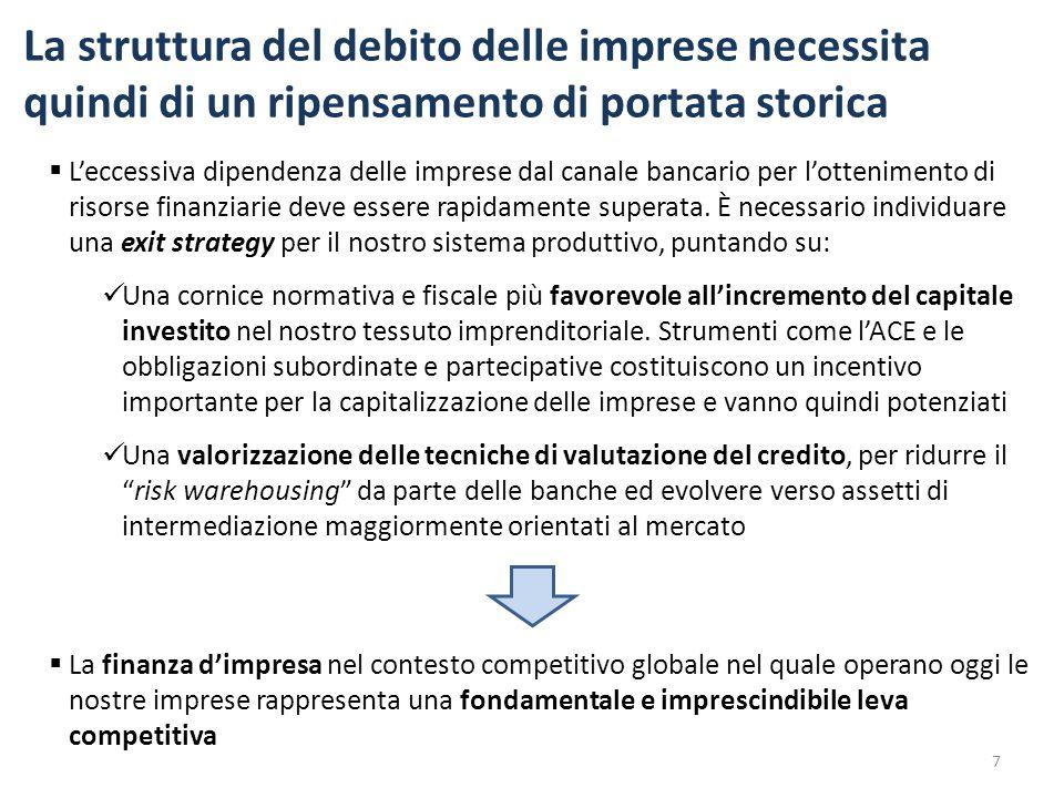 La struttura del debito delle imprese necessita quindi di un ripensamento di portata storica 7  L'eccessiva dipendenza delle imprese dal canale bancario per l'ottenimento di risorse finanziarie deve essere rapidamente superata.