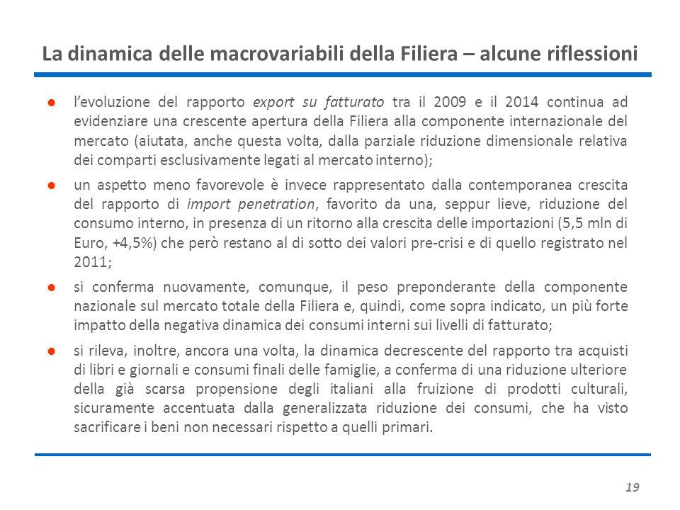 19 La dinamica delle macrovariabili della Filiera – alcune riflessioni l'evoluzione del rapporto export su fatturato tra il 2009 e il 2014 continua ad