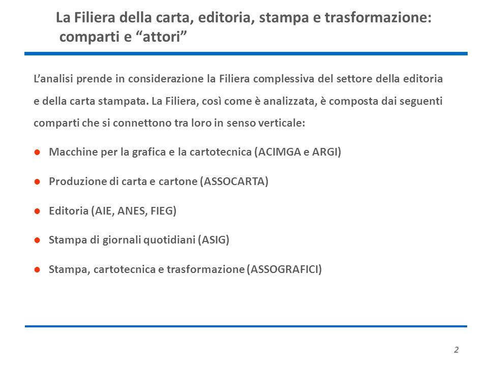 2 La Filiera della carta, editoria, stampa e trasformazione: comparti e attori L'analisi prende in considerazione la Filiera complessiva del settore della editoria e della carta stampata.