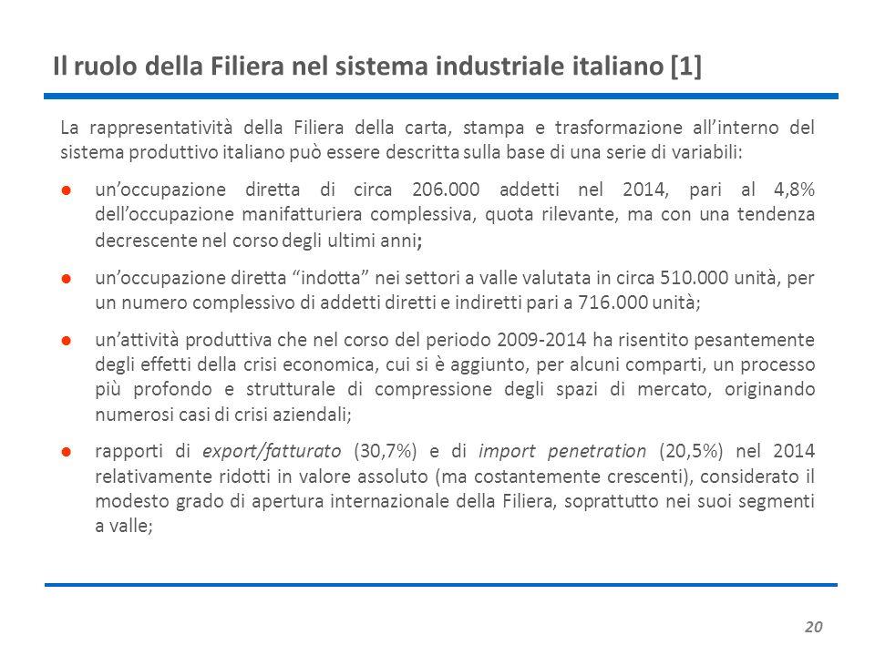 Il ruolo della Filiera nel sistema industriale italiano [1] 20 La rappresentatività della Filiera della carta, stampa e trasformazione all'interno del sistema produttivo italiano può essere descritta sulla base di una serie di variabili: un'occupazione diretta di circa 206.000 addetti nel 2014, pari al 4,8% dell'occupazione manifatturiera complessiva, quota rilevante, ma con una tendenza decrescente nel corso degli ultimi anni ; un'occupazione diretta indotta nei settori a valle valutata in circa 510.000 unità, per un numero complessivo di addetti diretti e indiretti pari a 716.000 unità; un'attività produttiva che nel corso del periodo 2009-2014 ha risentito pesantemente degli effetti della crisi economica, cui si è aggiunto, per alcuni comparti, un processo più profondo e strutturale di compressione degli spazi di mercato, originando numerosi casi di crisi aziendali; rapporti di export/fatturato (30,7%) e di import penetration (20,5%) nel 2014 relativamente ridotti in valore assoluto (ma costantemente crescenti), considerato il modesto grado di apertura internazionale della Filiera, soprattutto nei suoi segmenti a valle;