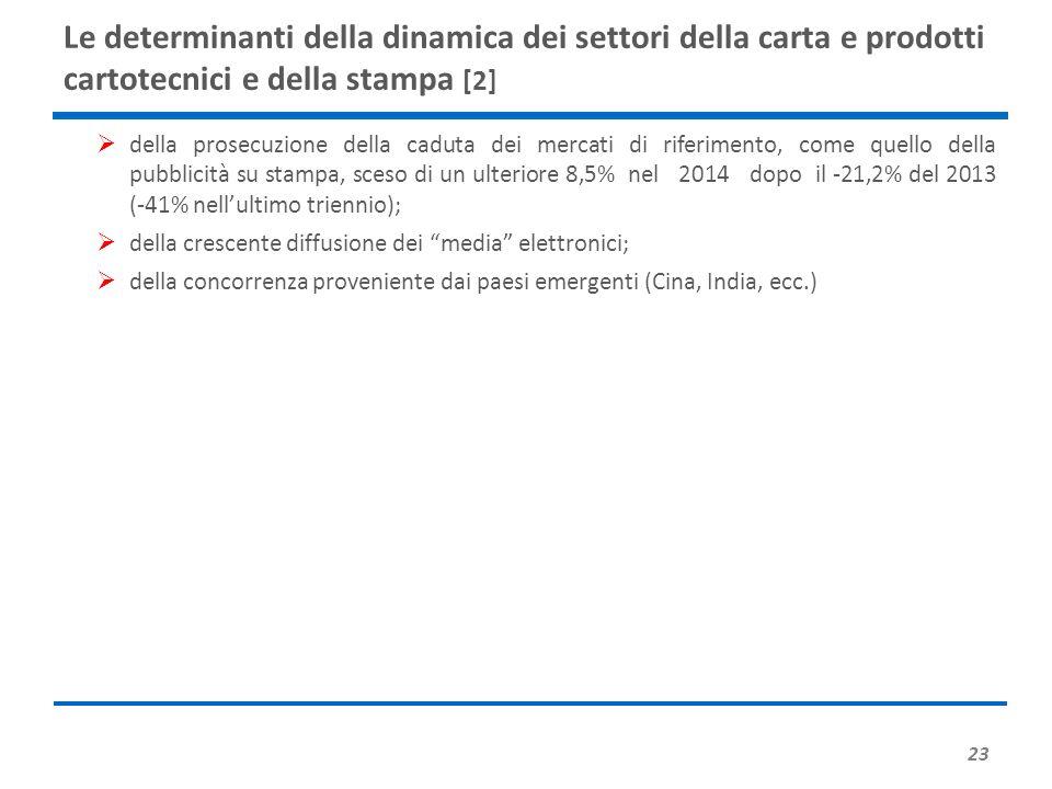 Le determinanti della dinamica dei settori della carta e prodotti cartotecnici e della stampa [2] 23  della prosecuzione della caduta dei mercati di