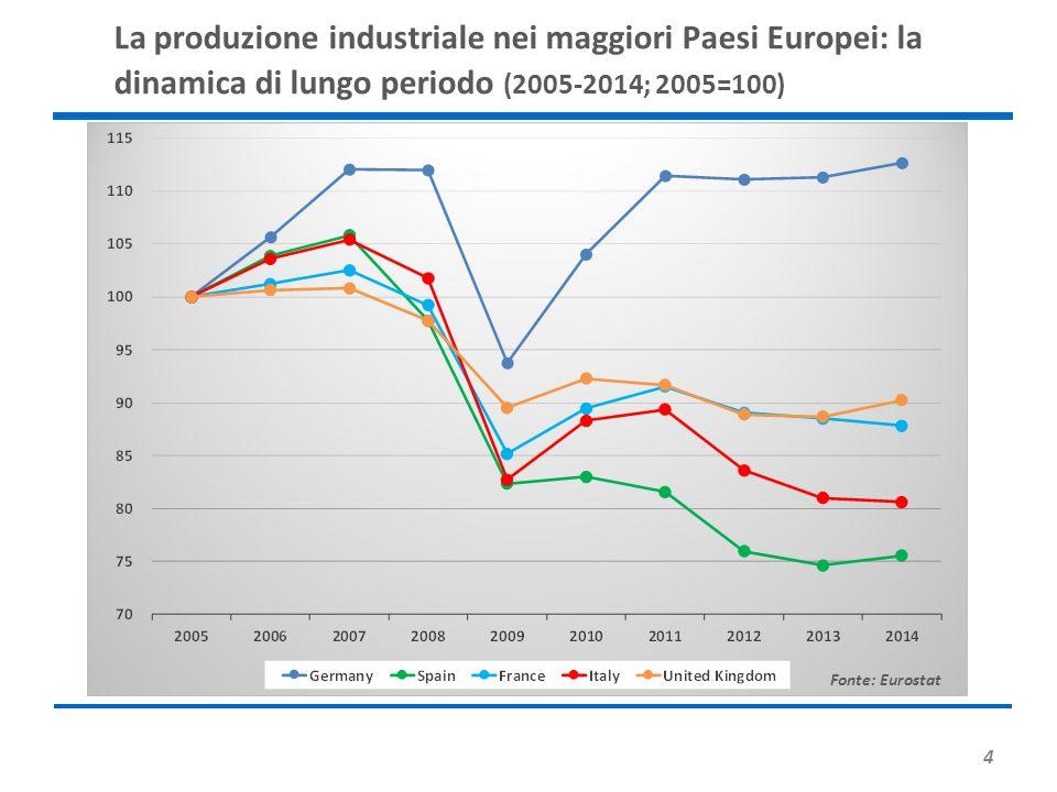 15 La dinamica di lungo periodo della produzione industriale in Italia (1990-2014) [1990=100] Fonte: Nostre elaborazioni su dati ISTAT