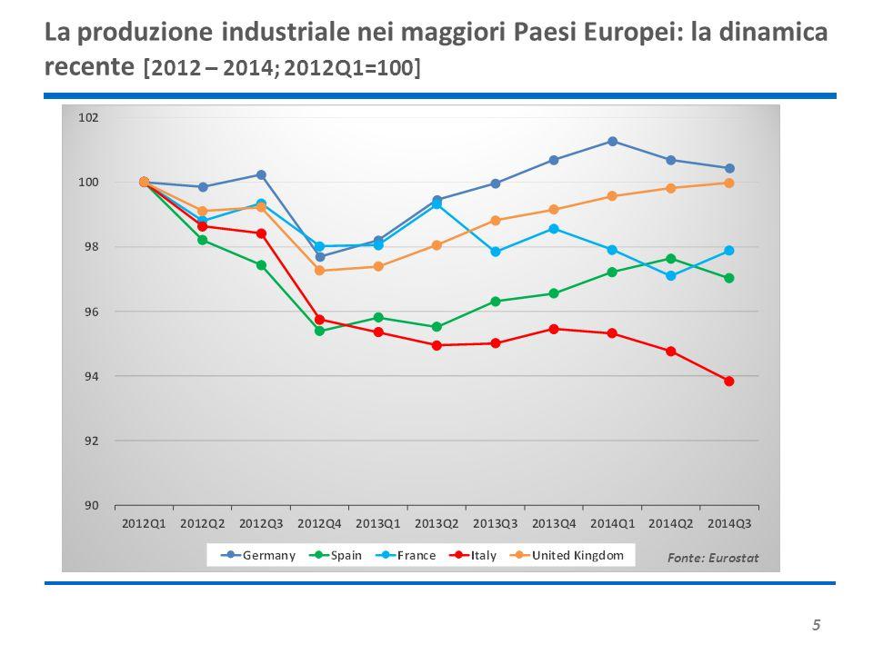 16 La produzione nel settore della carta, della stampa e manifatturiero (1990-2014) [1990=100] Fonte: Elaborazioni su dati ISTAT