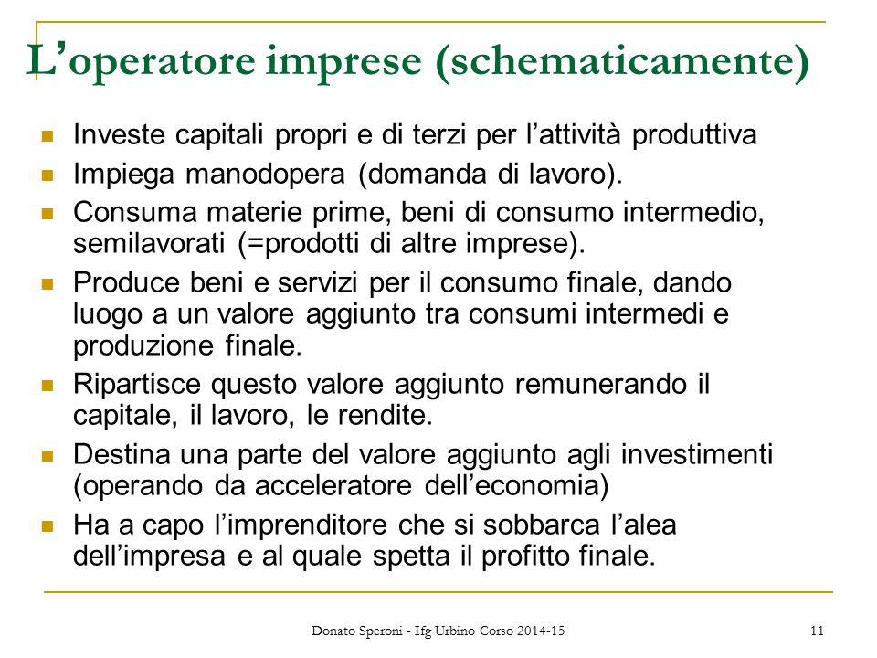 Donato Speroni - Ifg Urbino Corso 2014-15 11 L ' operatore imprese (schematicamente) Investe capitali propri e di terzi per l'attività produttiva Impi