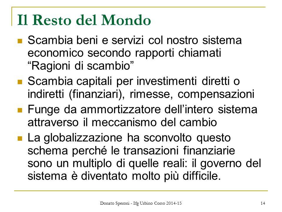 """Donato Speroni - Ifg Urbino Corso 2014-15 14 Il Resto del Mondo Scambia beni e servizi col nostro sistema economico secondo rapporti chiamati """"Ragioni"""