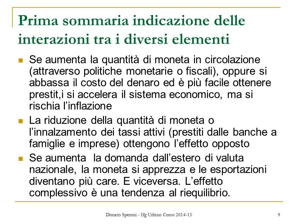 Prima sommaria indicazione delle interazioni tra i diversi elementi Se aumenta la quantità di moneta in circolazione (attraverso politiche monetarie o