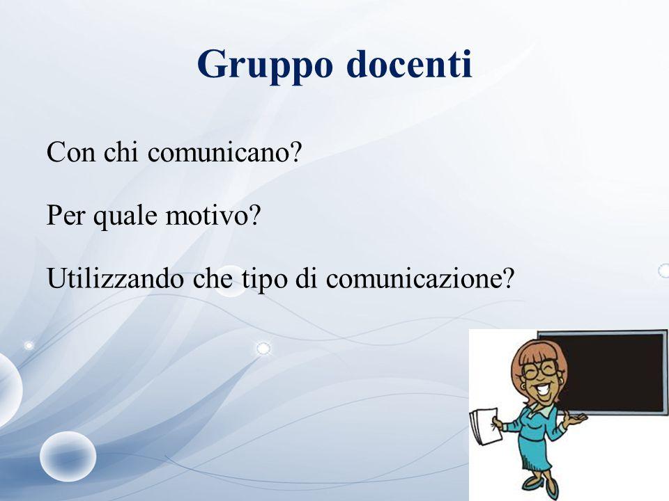 Gruppo docenti Con chi comunicano? Per quale motivo? Utilizzando che tipo di comunicazione?