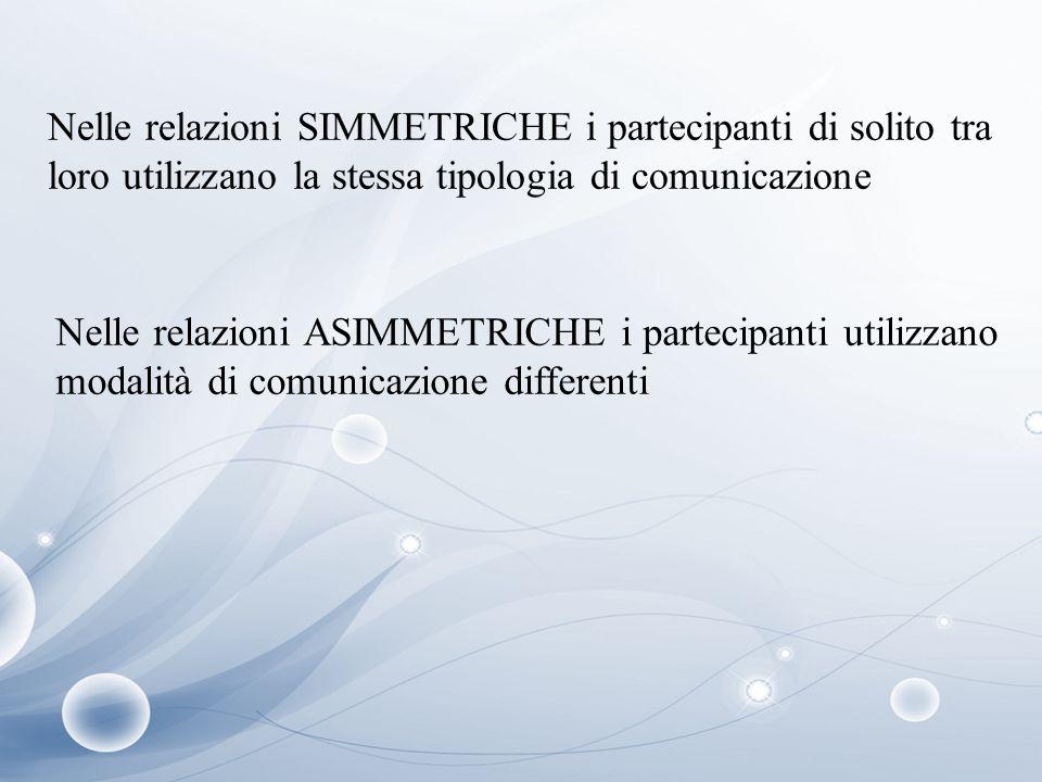Nelle relazioni SIMMETRICHE i partecipanti di solito tra loro utilizzano la stessa tipologia di comunicazione Nelle relazioni ASIMMETRICHE i partecipa