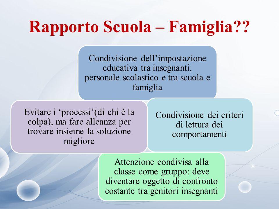 Rapporto Scuola – Famiglia?? Condivisione dell'impostazione educativa tra insegnanti, personale scolastico e tra scuola e famiglia Condivisione dei cr