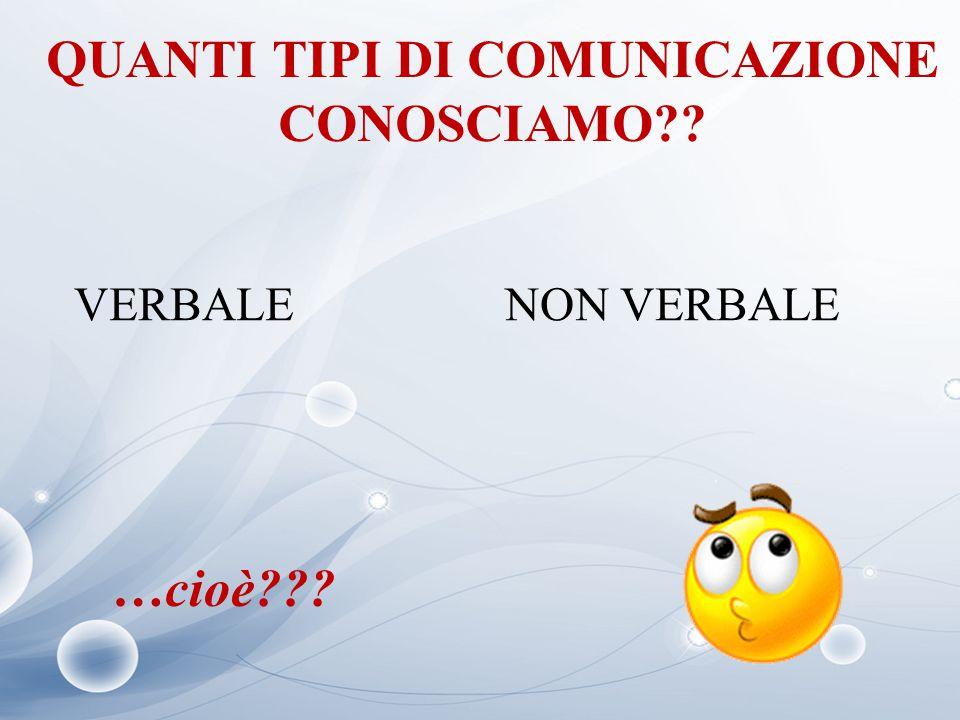 QUANTI TIPI DI COMUNICAZIONE CONOSCIAMO?? VERBALENON VERBALE …cioè???