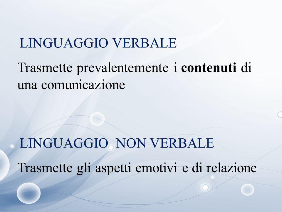 LINGUAGGIO VERBALE Trasmette prevalentemente i contenuti di una comunicazione LINGUAGGIO NON VERBALE Trasmette gli aspetti emotivi e di relazione