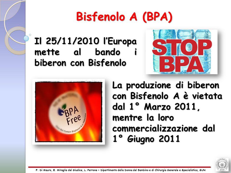 Bisfenolo A (BPA) Il 25/11/2010 l'Europa mette al bando i biberon con Bisfenolo La produzione di biberon con Bisfenolo A è vietata dal 1° Marzo 2011, mentre la loro commercializzazione dal 1° Giugno 2011 F.