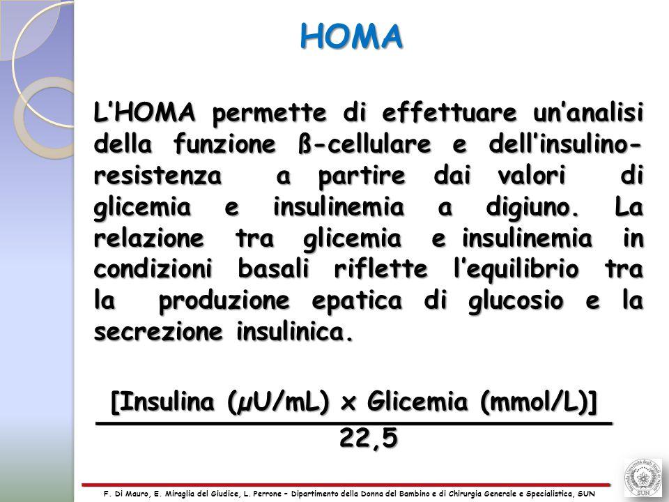 19 HOMA L'HOMA permette di effettuare un'analisi della funzione ß-cellulare e dell'insulino- resistenza a partire dai valori di glicemia e insulinemia a digiuno.