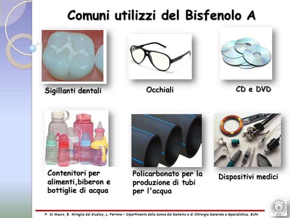 Comuni utilizzi del Bisfenolo A Sigillanti dentali Occhiali CD e DVD Contenitori per alimenti,biberon e bottiglie di acqua Policarbonato per la produzione di tubi per l acqua Dispositivi medici F.