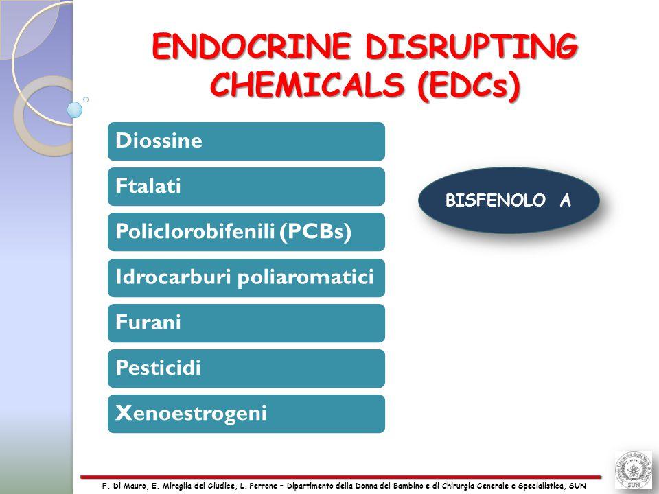 ENDOCRINE DISRUPTING CHEMICALS (EDCs) DiossineFtalatiPoliclorobifenili (PCBs)Idrocarburi poliaromaticiFuraniPesticidiXenoestrogeni BISFENOLO A F.