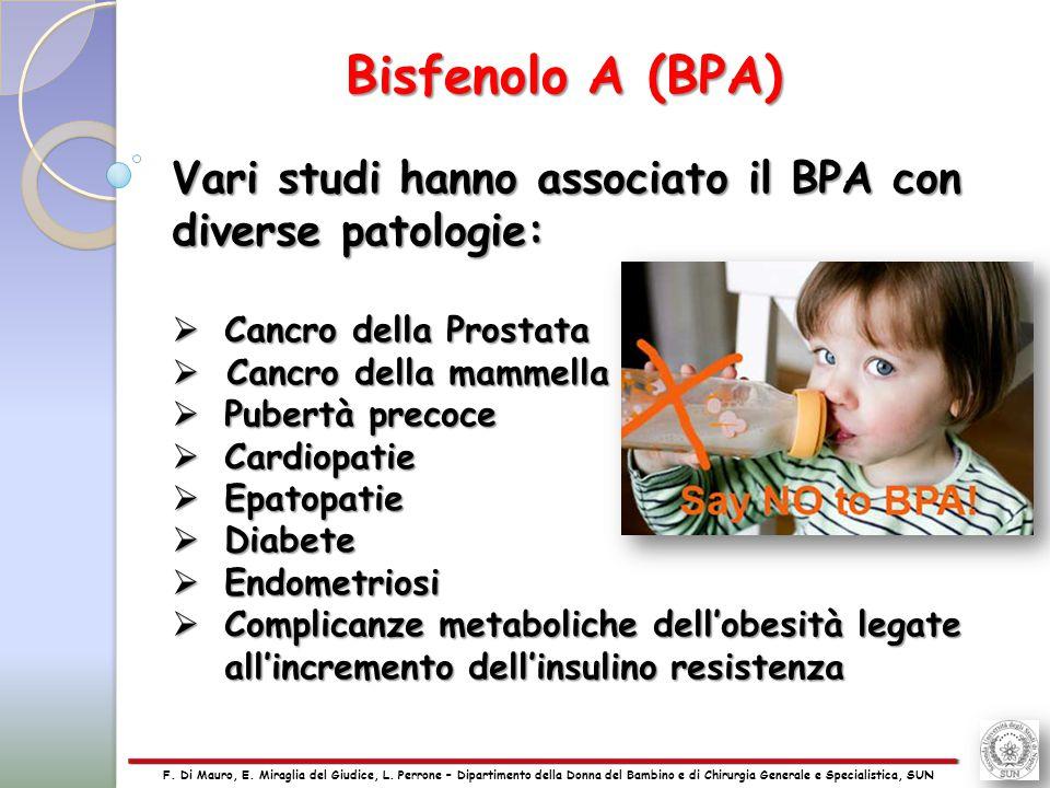 Bisfenolo A (BPA) Vari studi hanno associato il BPA con diverse patologie:  Cancro della Prostata  Cancro della mammella  Pubertà precoce  Cardiopatie  Epatopatie  Diabete  Endometriosi  Complicanze metaboliche dell'obesità legate all'incremento dell'insulino resistenza F.