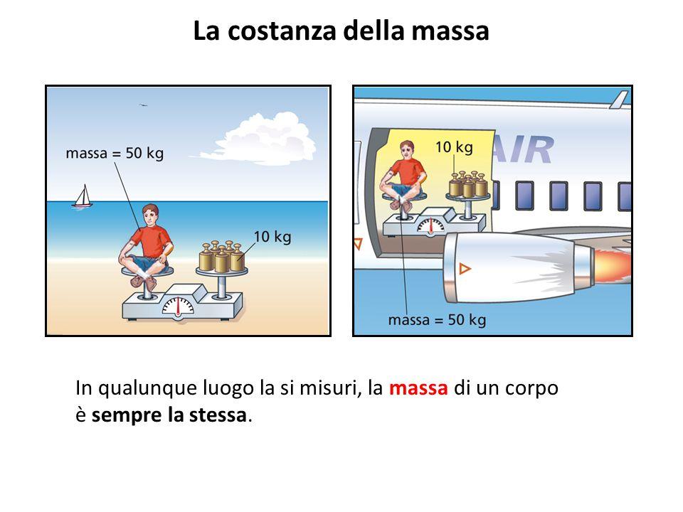 102 g Massa e forza-peso Il modulo F P della forza-peso che agisce su un corpo è direttamente proporzionale alla sua massa m: F P = mg.