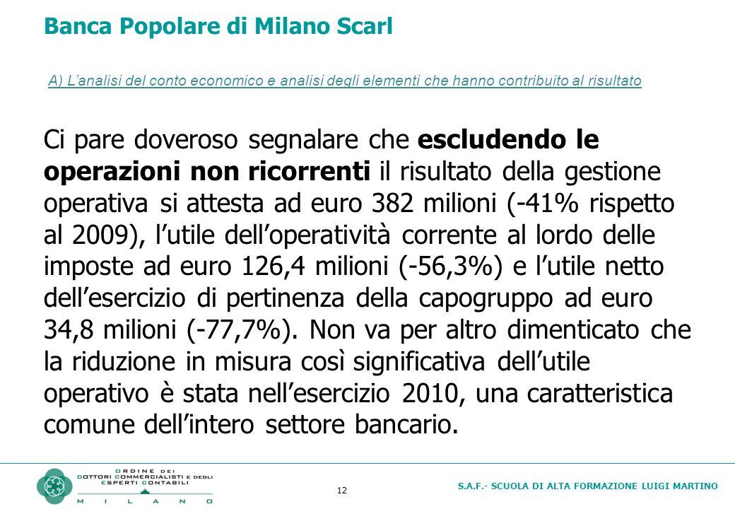 S.A.F.- SCUOLA DI ALTA FORMAZIONE LUIGI MARTINO 12 Banca Popolare di Milano Scarl Ci pare doveroso segnalare che escludendo le operazioni non ricorrenti il risultato della gestione operativa si attesta ad euro 382 milioni (-41% rispetto al 2009), l'utile dell'operatività corrente al lordo delle imposte ad euro 126,4 milioni (-56,3%) e l'utile netto dell'esercizio di pertinenza della capogruppo ad euro 34,8 milioni (-77,7%).