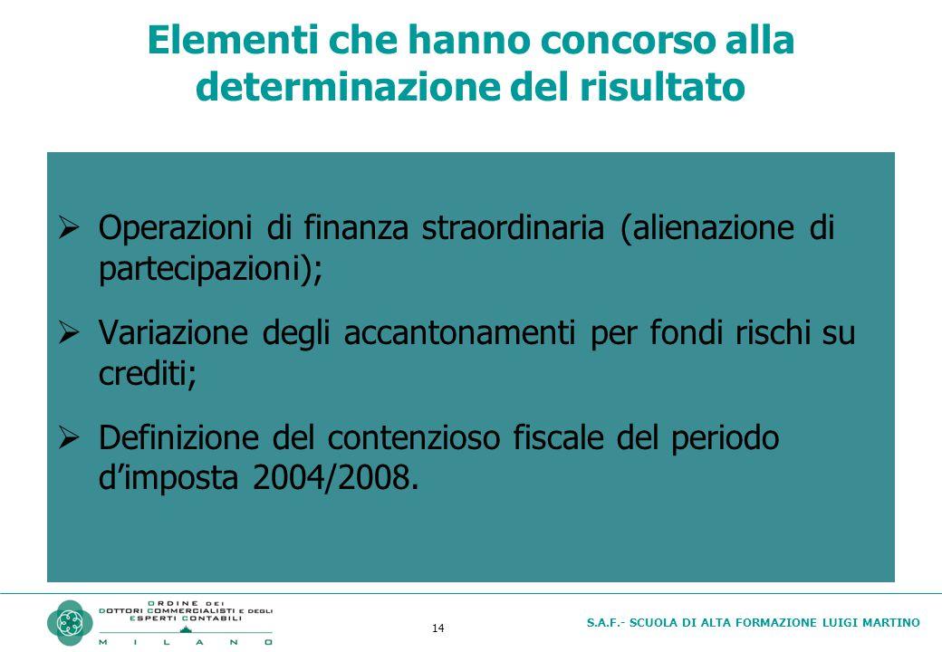 S.A.F.- SCUOLA DI ALTA FORMAZIONE LUIGI MARTINO 14 Elementi che hanno concorso alla determinazione del risultato  Operazioni di finanza straordinaria
