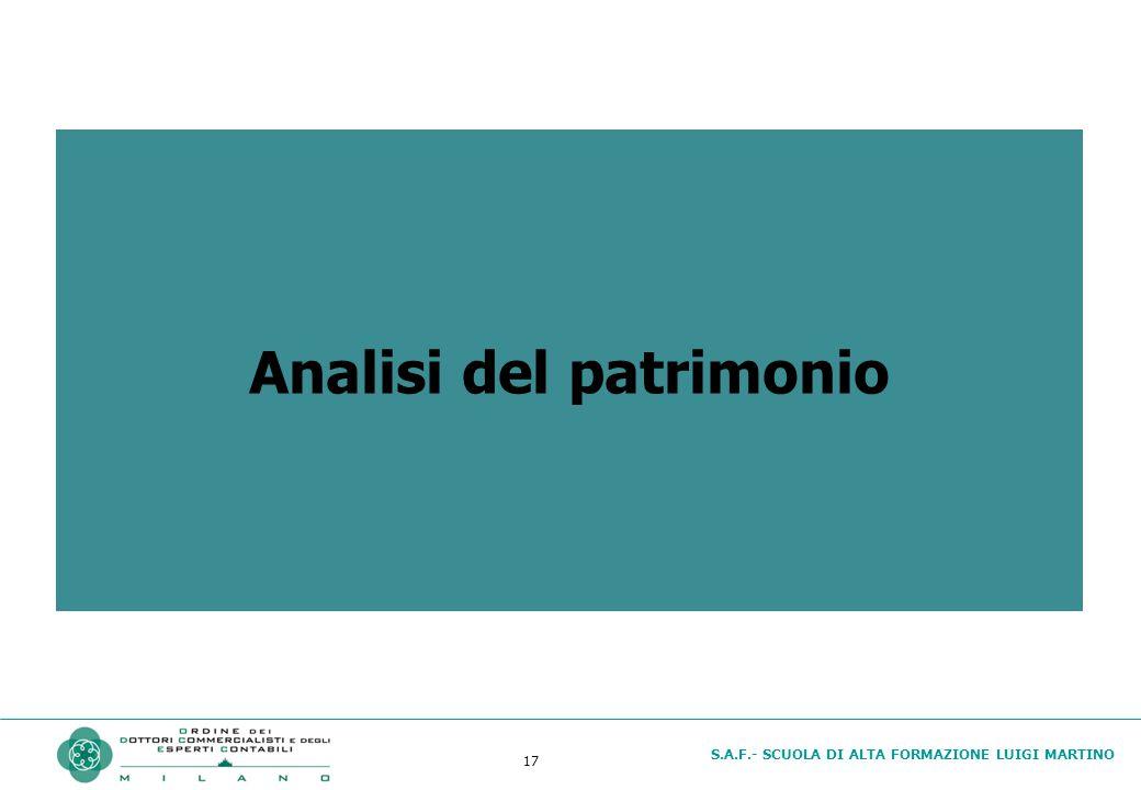 S.A.F.- SCUOLA DI ALTA FORMAZIONE LUIGI MARTINO 17 Analisi del patrimonio