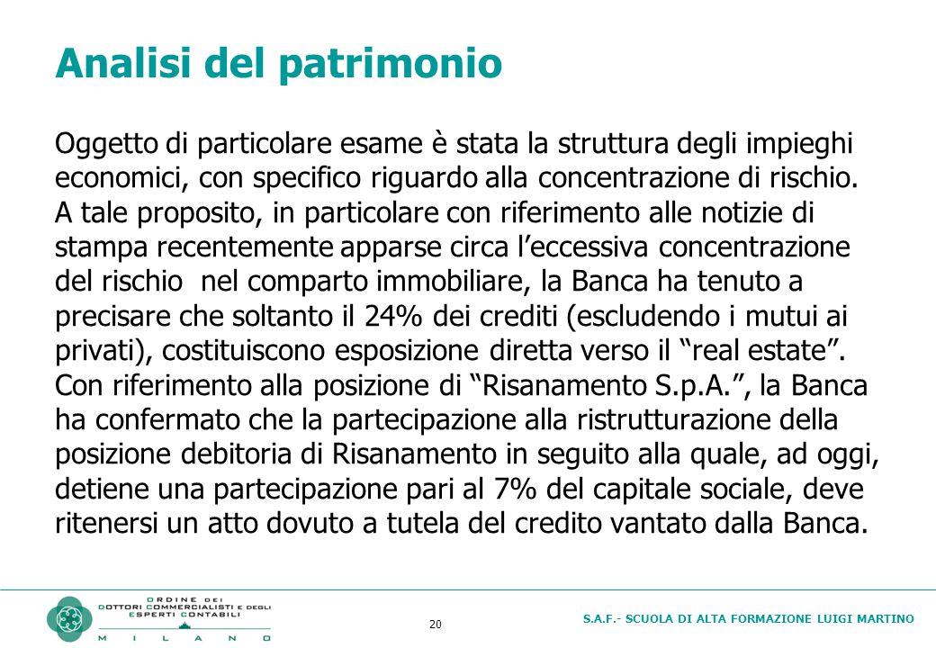 S.A.F.- SCUOLA DI ALTA FORMAZIONE LUIGI MARTINO 20 Analisi del patrimonio Oggetto di particolare esame è stata la struttura degli impieghi economici, con specifico riguardo alla concentrazione di rischio.