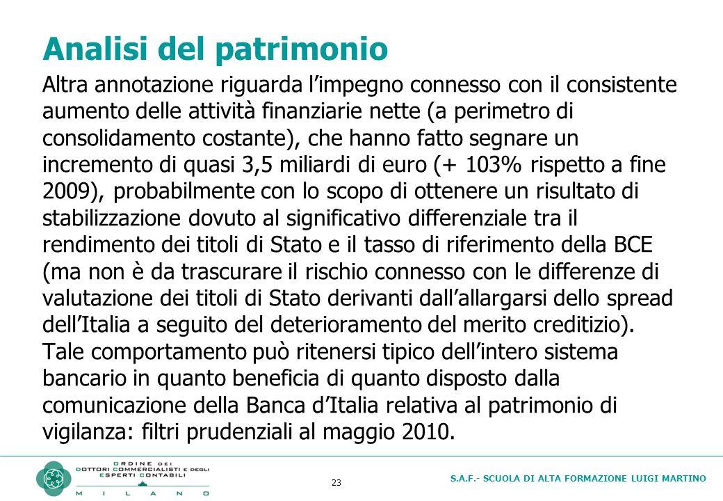 S.A.F.- SCUOLA DI ALTA FORMAZIONE LUIGI MARTINO 23 Analisi del patrimonio Altra annotazione riguarda l'impegno connesso con il consistente aumento delle attività finanziarie nette (a perimetro di consolidamento costante), che hanno fatto segnare un incremento di quasi 3,5 miliardi di euro (+ 103% rispetto a fine 2009), probabilmente con lo scopo di ottenere un risultato di stabilizzazione dovuto al significativo differenziale tra il rendimento dei titoli di Stato e il tasso di riferimento della BCE (ma non è da trascurare il rischio connesso con le differenze di valutazione dei titoli di Stato derivanti dall'allargarsi dello spread dell'Italia a seguito del deterioramento del merito creditizio).