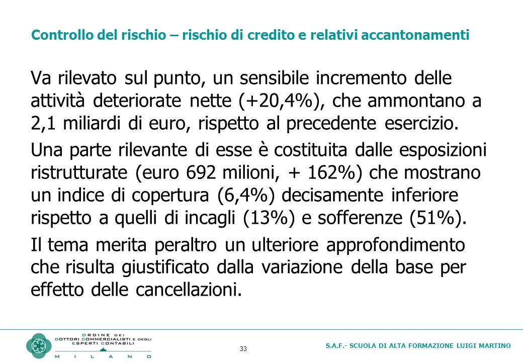 S.A.F.- SCUOLA DI ALTA FORMAZIONE LUIGI MARTINO 33 Controllo del rischio – rischio di credito e relativi accantonamenti Va rilevato sul punto, un sens