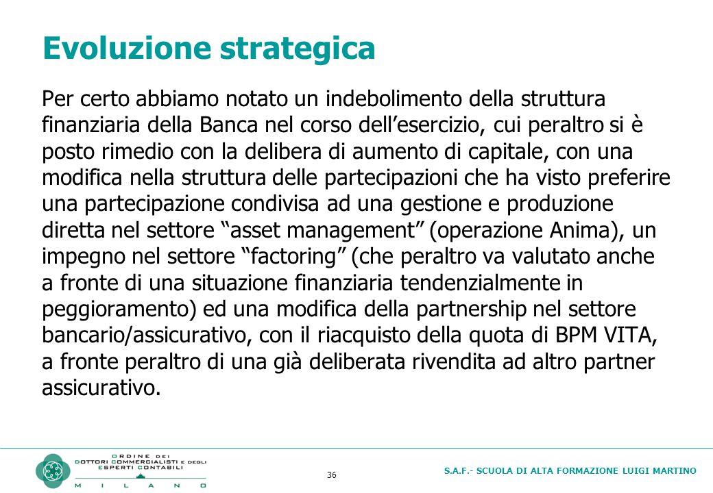 S.A.F.- SCUOLA DI ALTA FORMAZIONE LUIGI MARTINO 36 Evoluzione strategica Per certo abbiamo notato un indebolimento della struttura finanziaria della B
