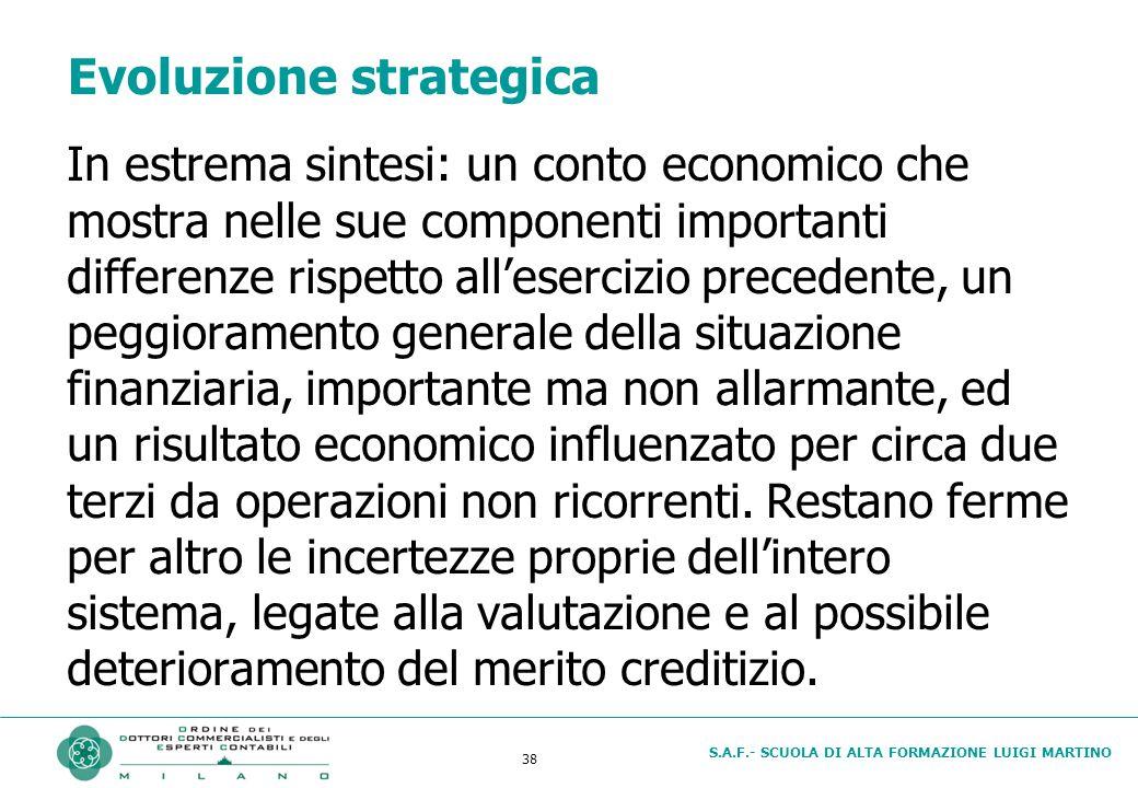 S.A.F.- SCUOLA DI ALTA FORMAZIONE LUIGI MARTINO 38 Evoluzione strategica In estrema sintesi: un conto economico che mostra nelle sue componenti import
