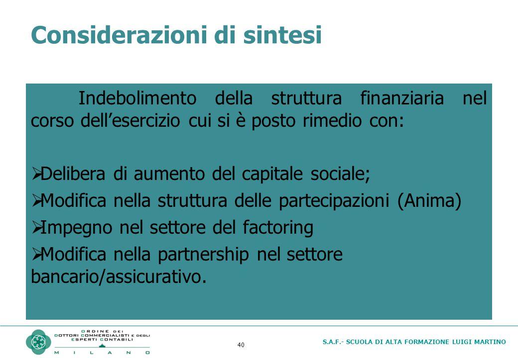S.A.F.- SCUOLA DI ALTA FORMAZIONE LUIGI MARTINO 40 Considerazioni di sintesi Indebolimento della struttura finanziaria nel corso dell'esercizio cui si