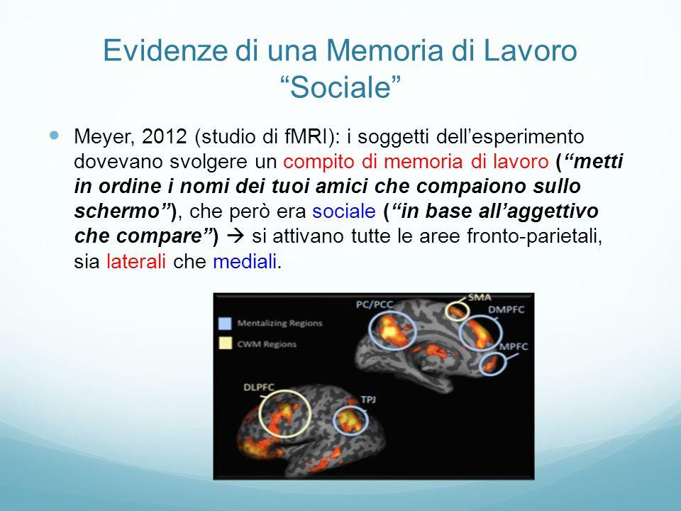 """Evidenze di una Memoria di Lavoro """"Sociale"""" Meyer, 2012 (studio di fMRI): i soggetti dell'esperimento dovevano svolgere un compito di memoria di lavor"""