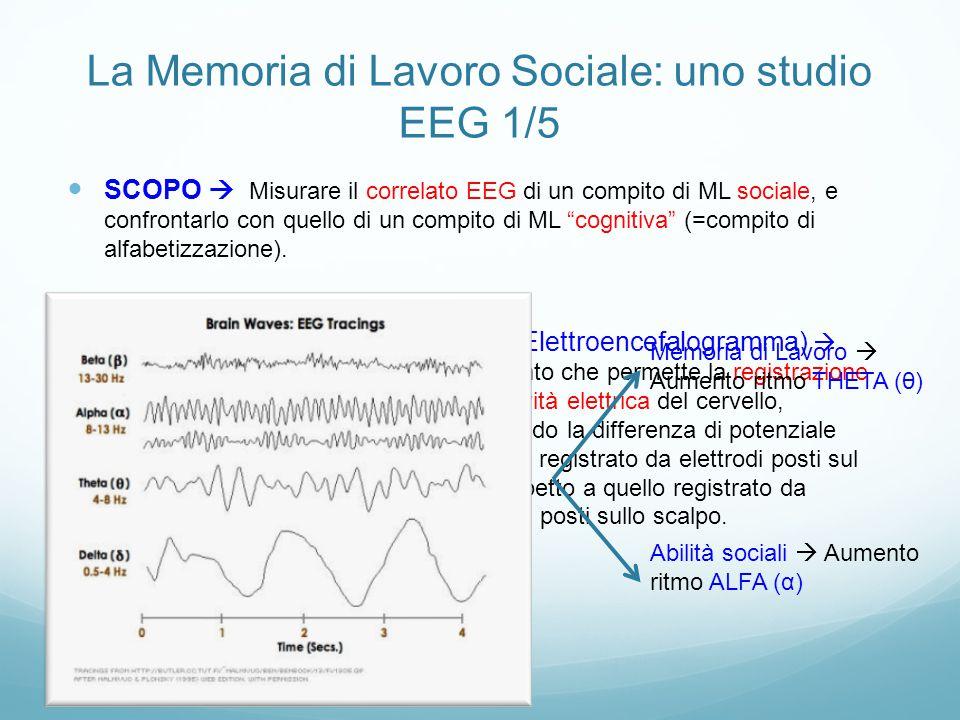 La Memoria di Lavoro Sociale: uno studio EEG 1/5 SCOPO  Misurare il correlato EEG di un compito di ML sociale, e confrontarlo con quello di un compit