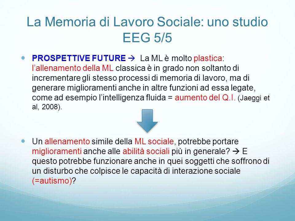 La Memoria di Lavoro Sociale: uno studio EEG 5/5 PROSPETTIVE FUTURE  La ML è molto plastica: l'allenamento della ML classica è in grado non soltanto