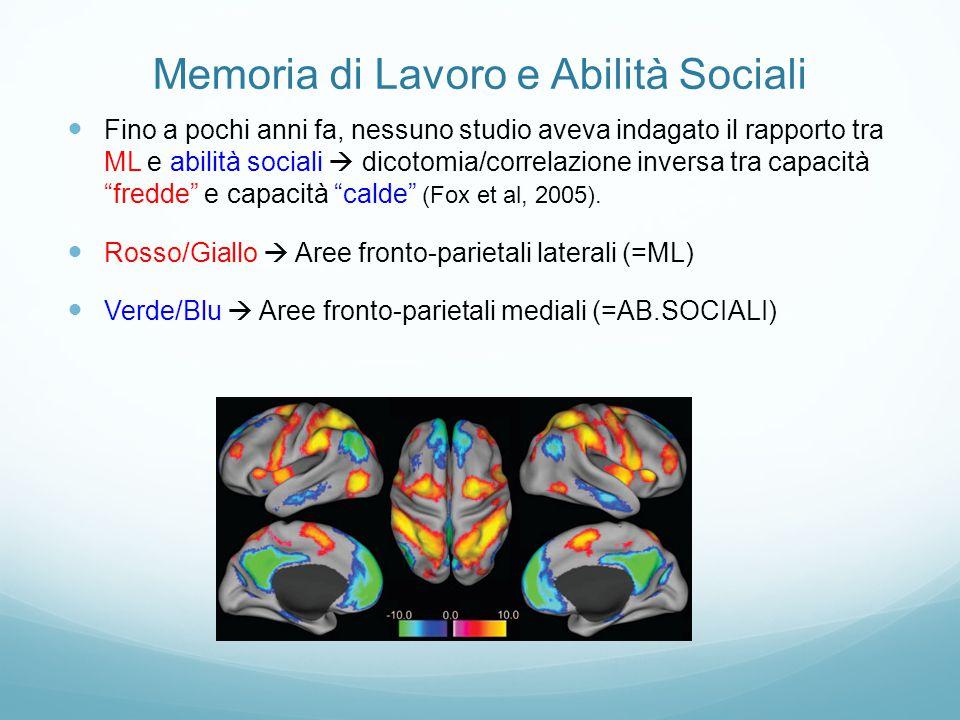 Memoria di Lavoro e Abilità Sociali Fino a pochi anni fa, nessuno studio aveva indagato il rapporto tra ML e abilità sociali  dicotomia/correlazione