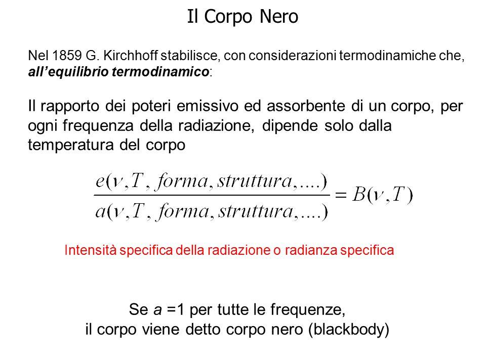 Il Corpo Nero Nel 1859 G. Kirchhoff stabilisce, con considerazioni termodinamiche che, all'equilibrio termodinamico: Il rapporto dei poteri emissivo e