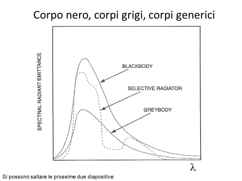 Corpo nero, corpi grigi, corpi generici Si possono saltare le prossime due diapositive