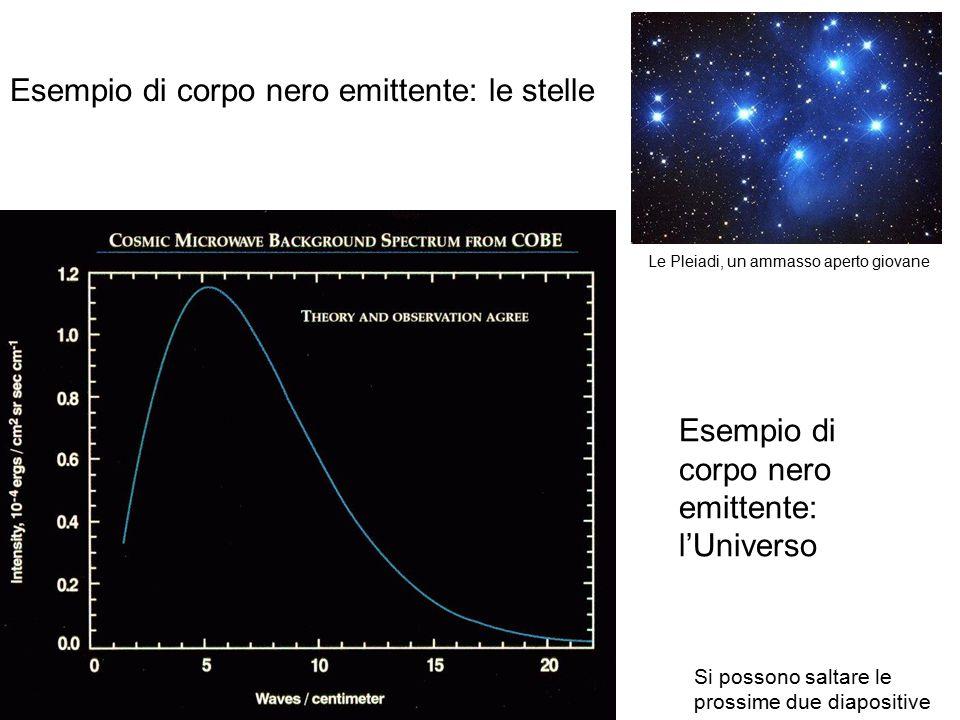 Esempio di corpo nero emittente: le stelle Esempio di corpo nero emittente: l'Universo Le Pleiadi, un ammasso aperto giovane Si possono saltare le pro