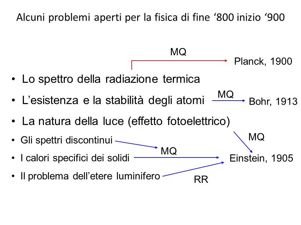 Alcuni problemi aperti per la fisica di fine '800 inizio '900 Lo spettro della radiazione termica L'esistenza e la stabilità degli atomi La natura del