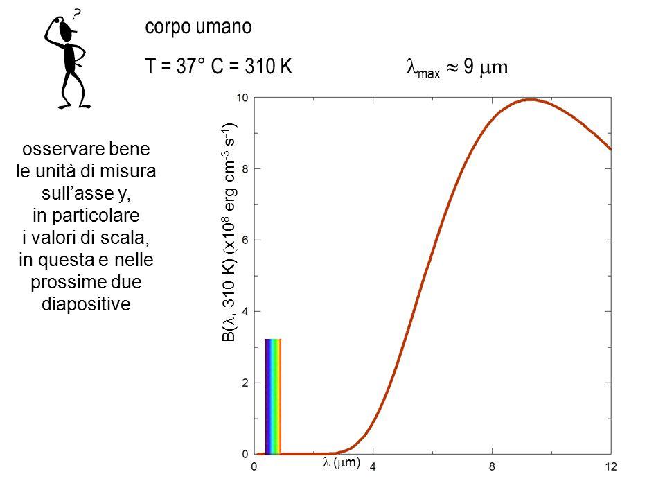 corpo umano T = 37° C = 310 K max  9  m (  m) B(, 310 K)  x10 8 erg cm -3 s -1 ) osservare bene le unità di misura sull'asse y, in particolare i