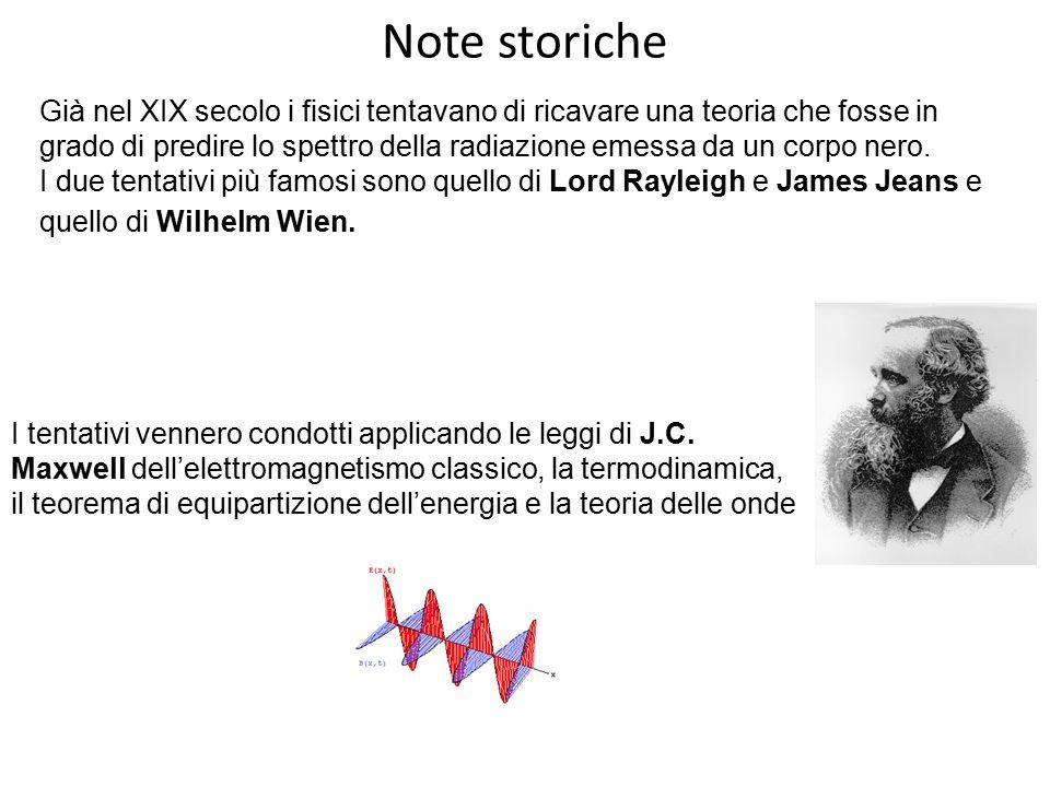 Note storiche Già nel XIX secolo i fisici tentavano di ricavare una teoria che fosse in grado di predire lo spettro della radiazione emessa da un corp