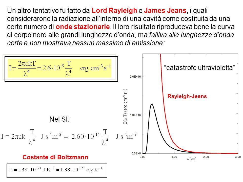 Un altro tentativo fu fatto da Lord Rayleigh e James Jeans, i quali considerarono la radiazione all'interno di una cavità come costituita da una certo