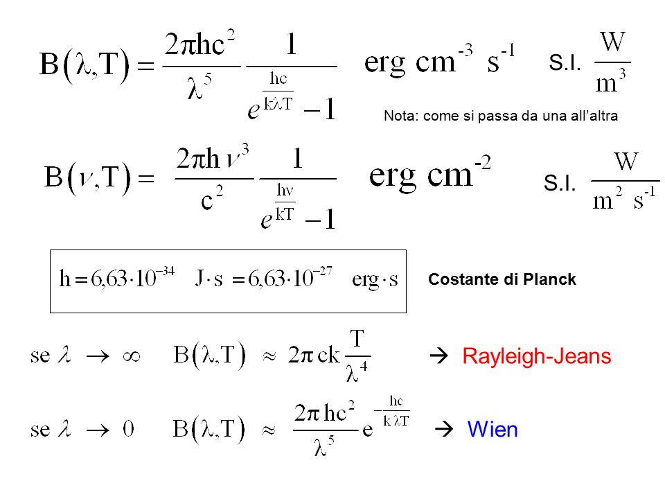 Costante di Planck  Rayleigh-Jeans  Wien S.I. Nota: come si passa da una all'altra